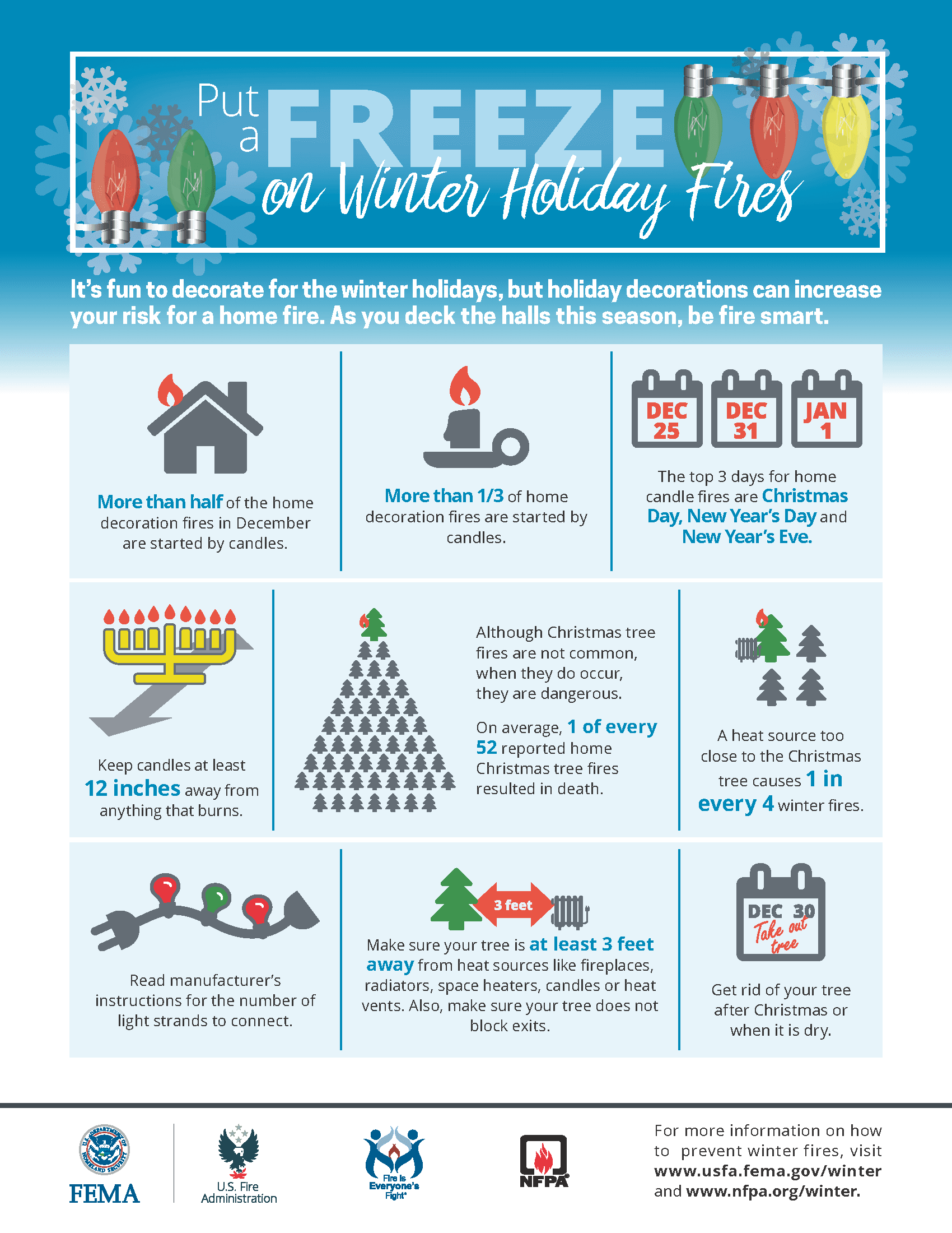 Winter Holiday Fires New Infographic